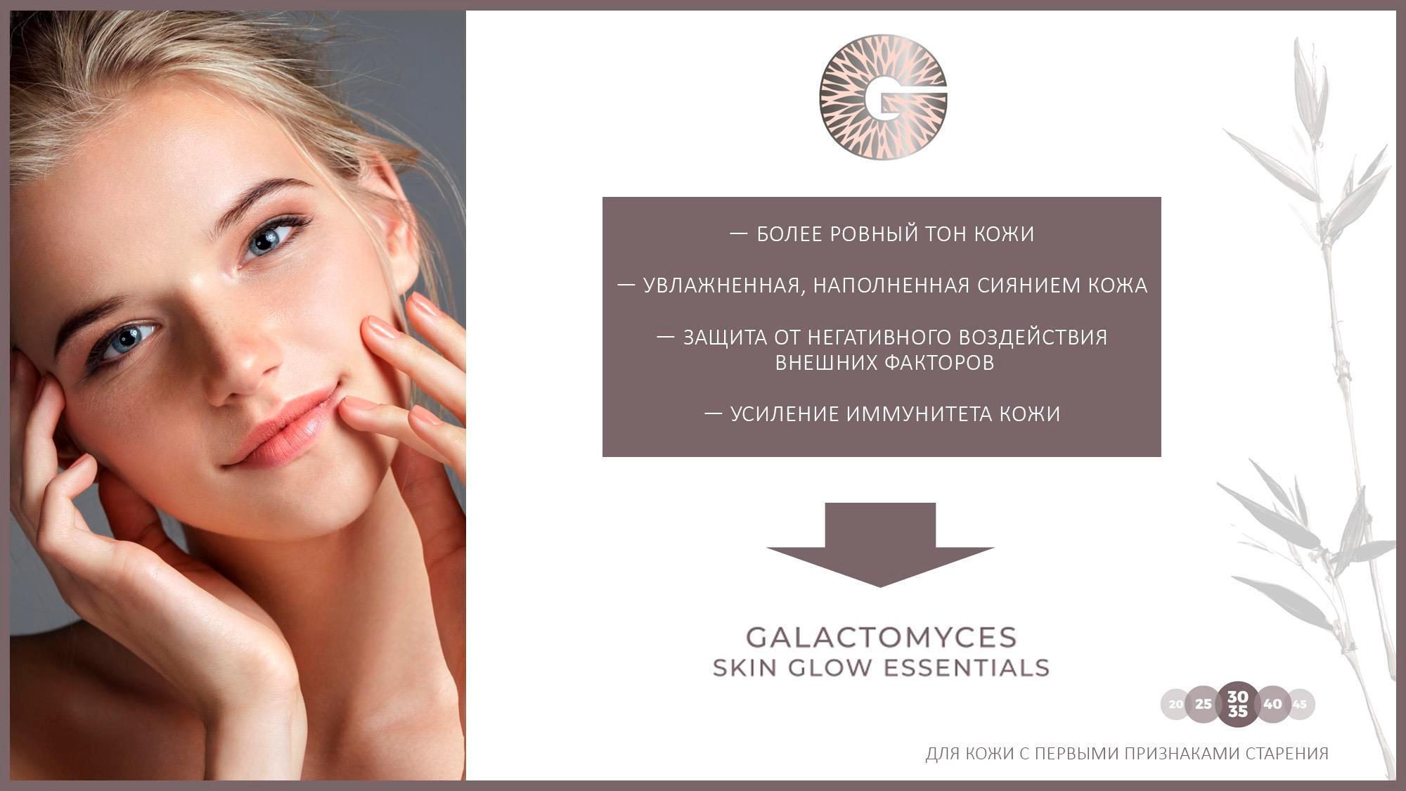 Galactomyces skin glow essentials - Белита-М